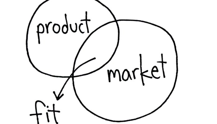 Product-Market-Fit - MyStartupLand