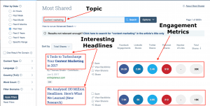 BuzzSumo Engagement Analysis - MyStartupLand