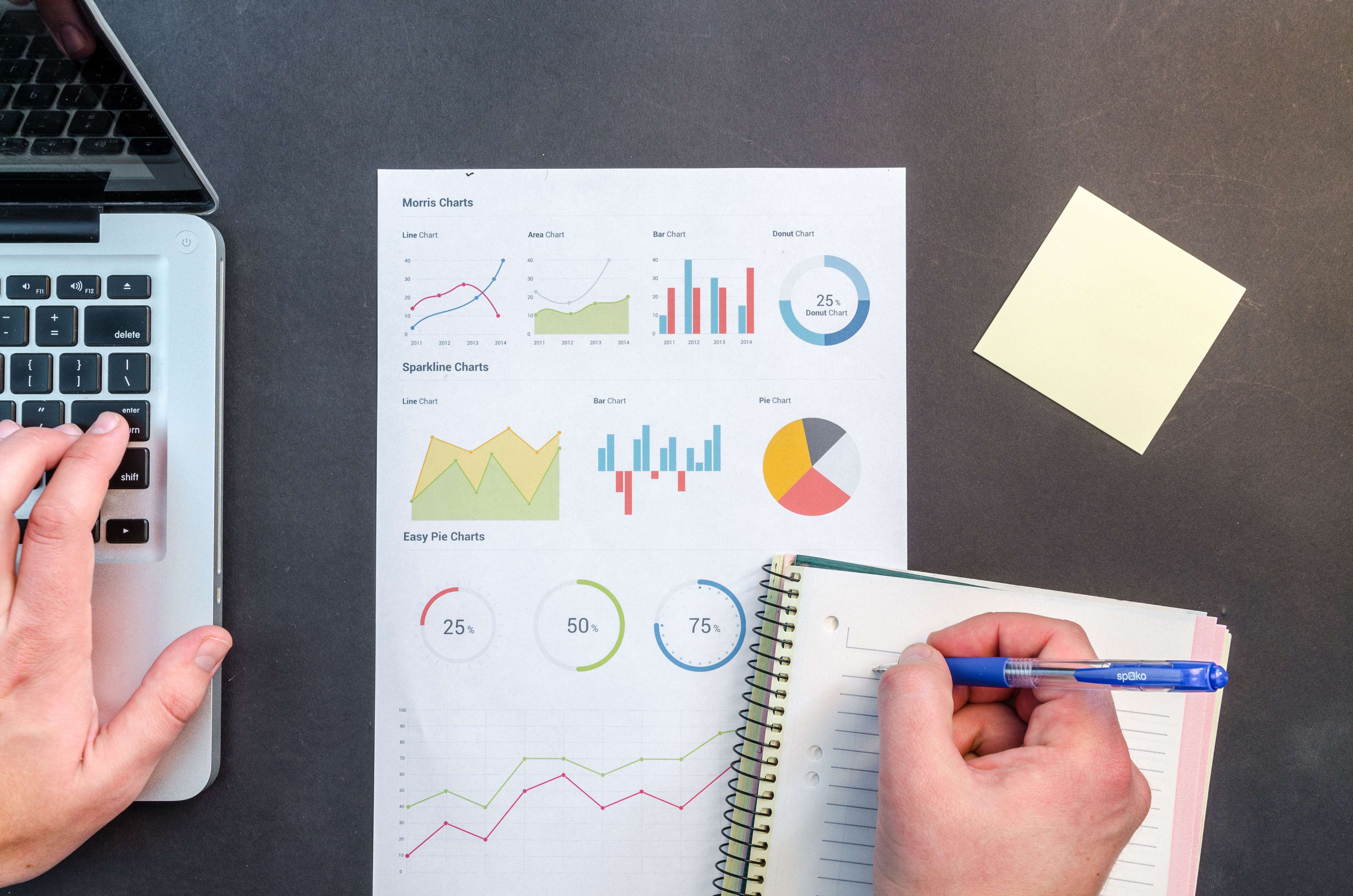 5 Reasons To Be A Data Driven Marketer