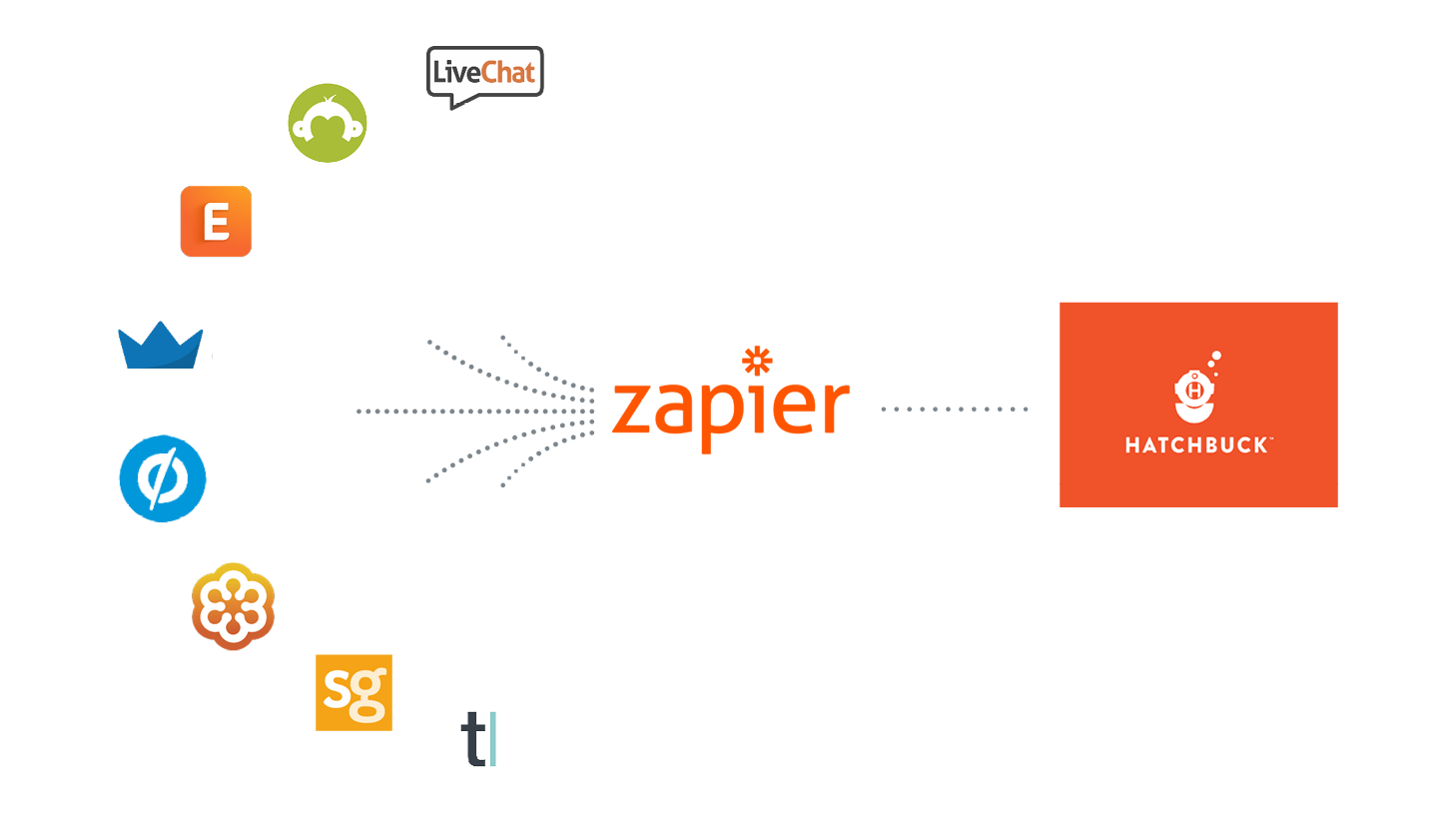 Zapier - Tools For Entrepreneurs - MyStartupLand