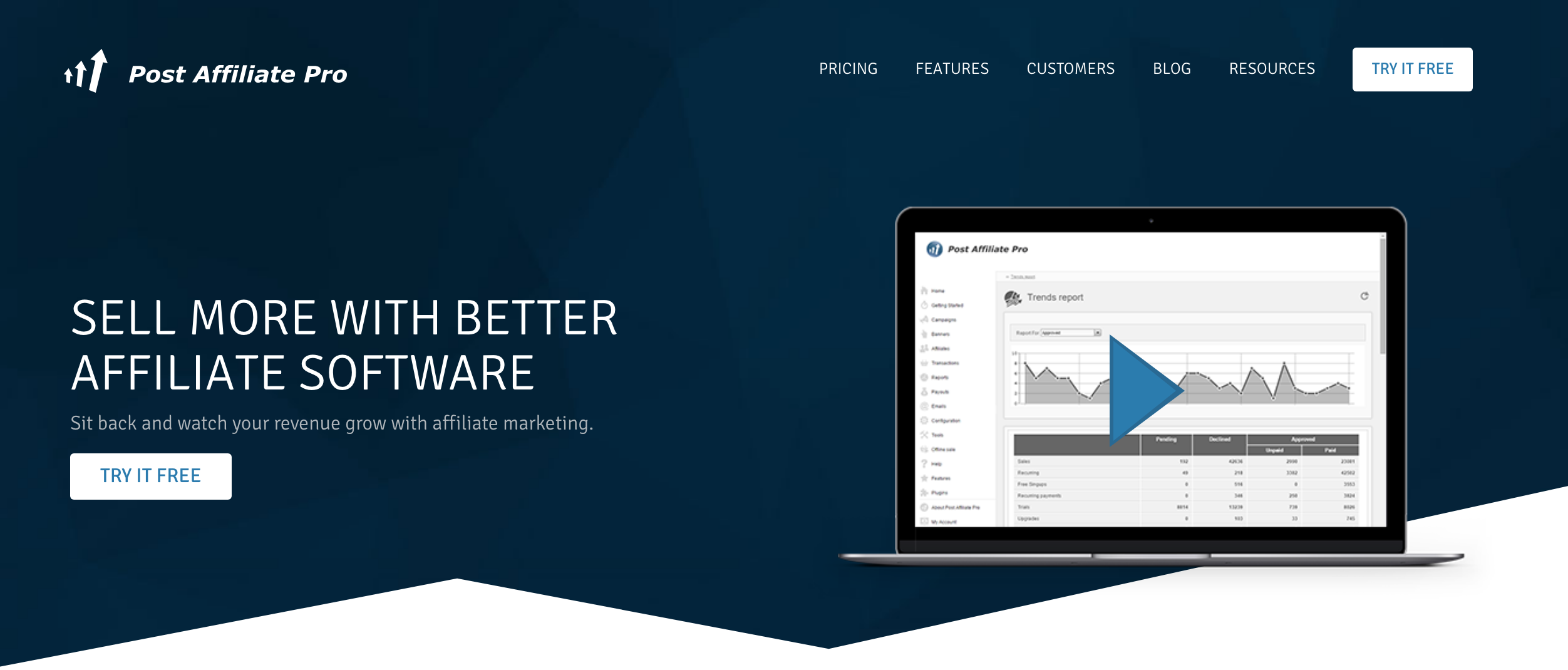 Affiliate Software By Post Affiliate Pro
