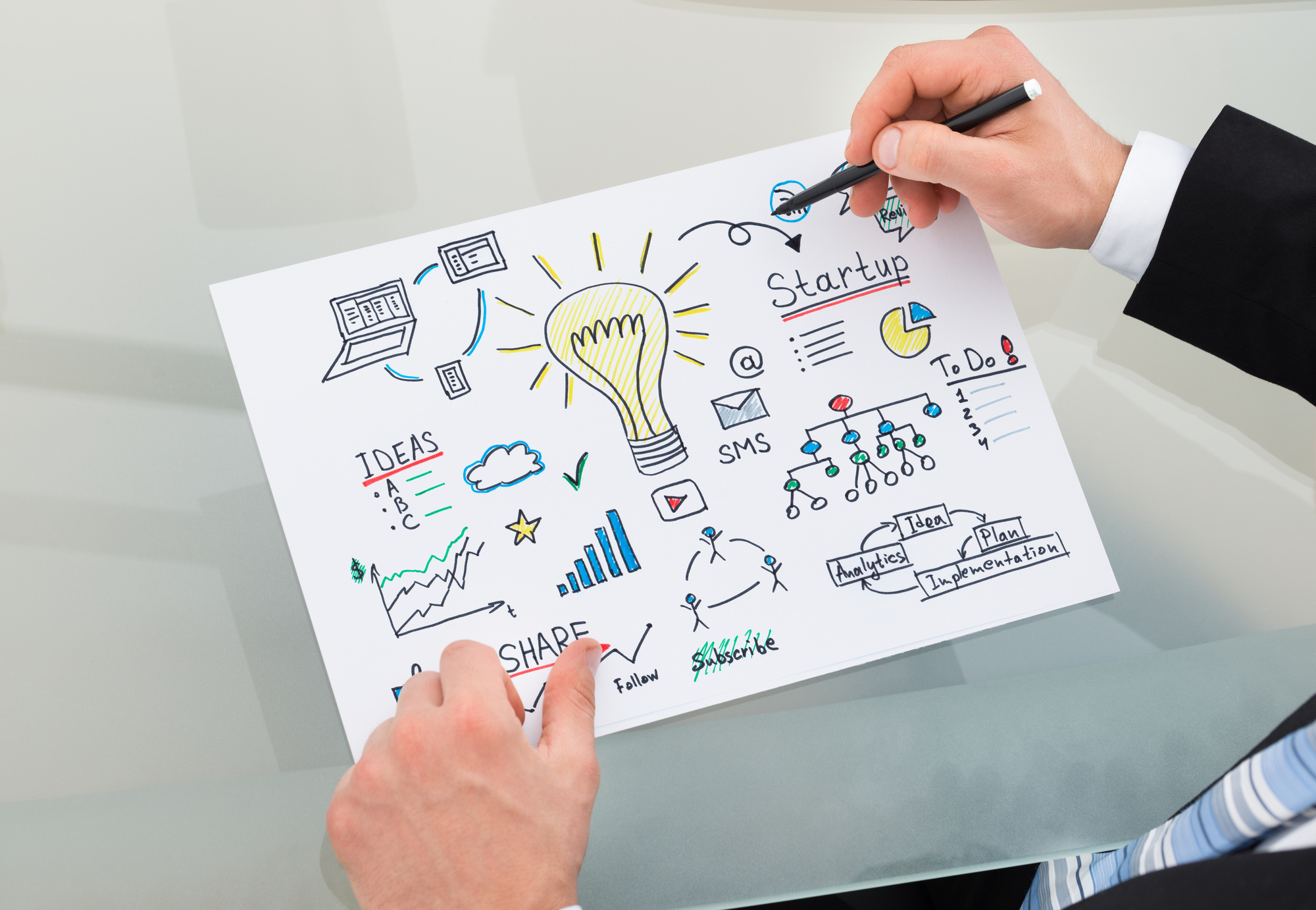 5 Things to Add to Your Startup Checklist in 2020